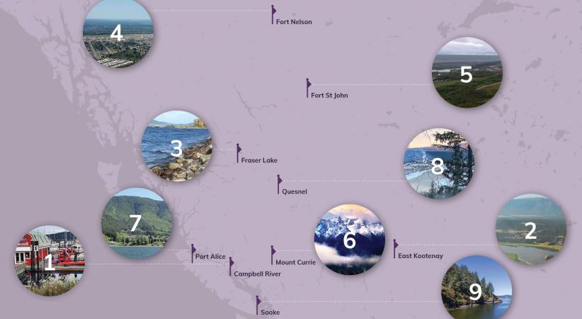 Nine case study sites all over B.C.