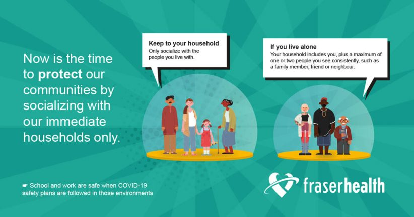 Fraser Health poster about COVID-19 safety