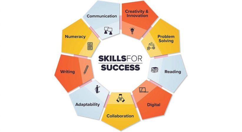 Skills for Success diagram.